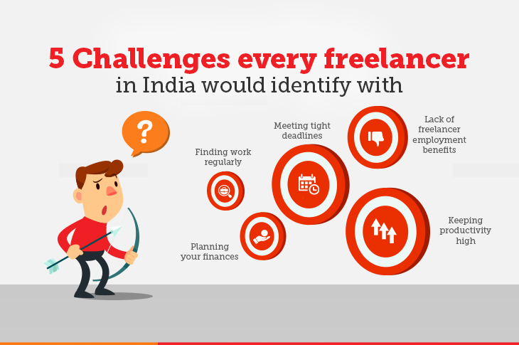 5 Challenges faced by every freelancer in India