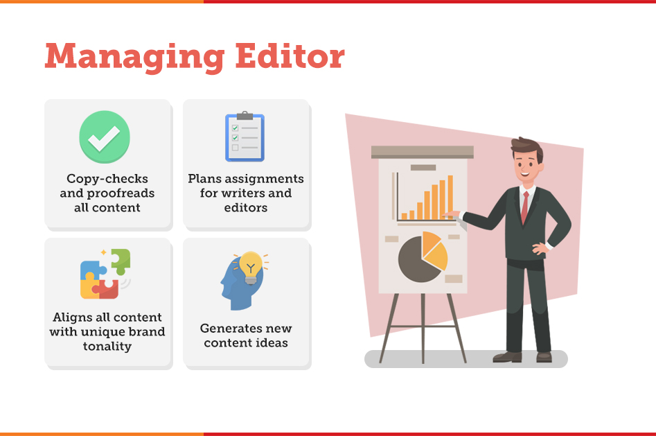 2. Managing Editor Content Marketing Scatter
