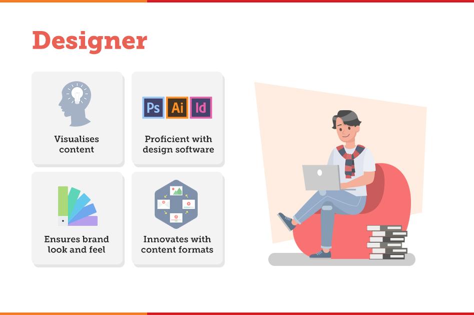 Content Marketing Designer Scatter