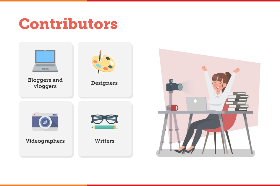 Content Marketing Contributors Scatter