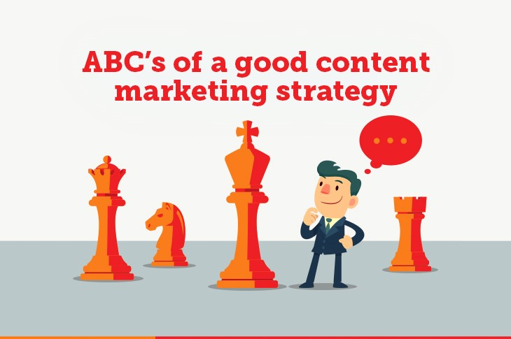 ABCs Content Marketing Strategy