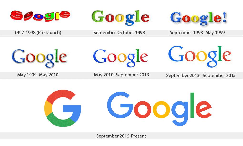 Evolution of the Google logo