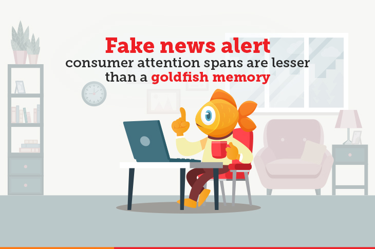 Consumer Attention less than goldfish memory