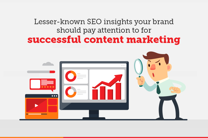 SEO Insights Content Marketing