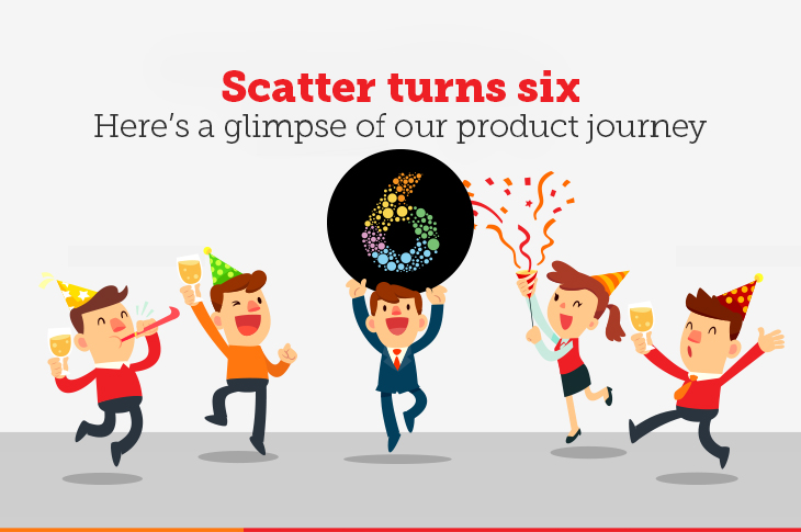 Scatter - Content Marketing Platform - Journey