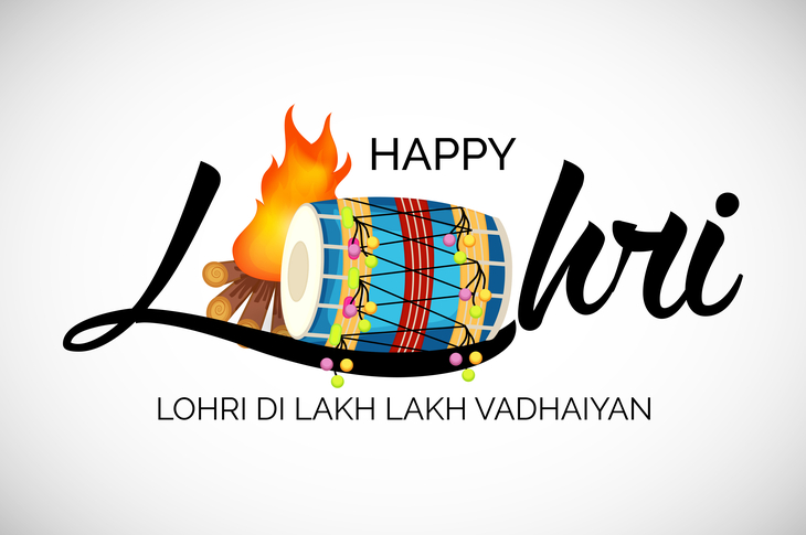 Lohri Content Marketing Ideas