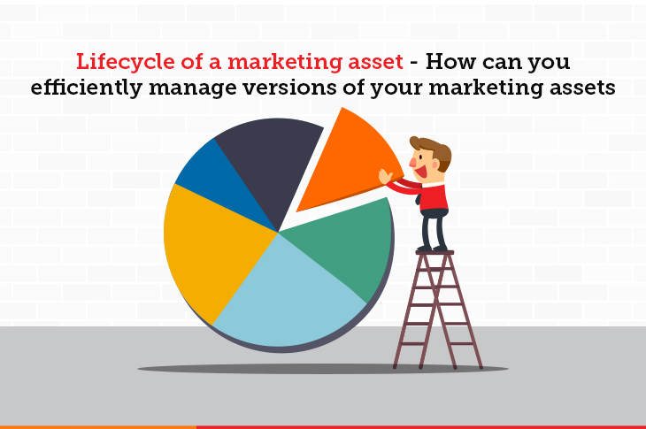 marketing assets management